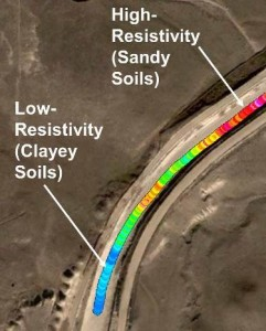 In-river NanoTEM resistivity