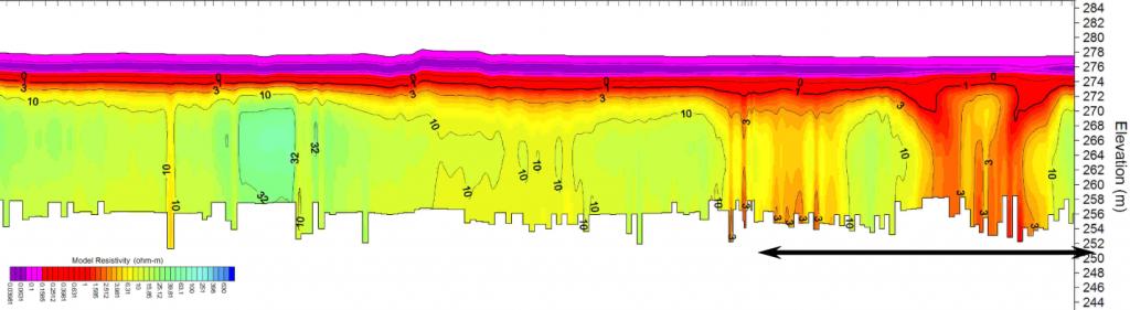 METHODS_NanoTEM DNT data for geomembrane leak