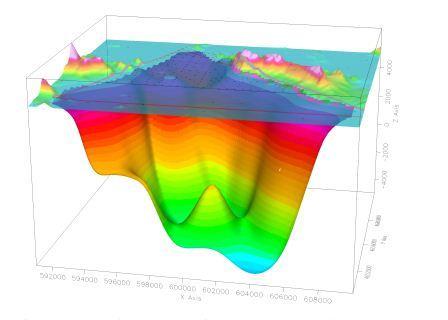 http://zonge.com/wp-content/uploads/2012/11/EXPL-4-gravity-kdd1a_V3D3.jpg