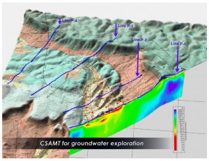Groundwater PaysonMap3DSm