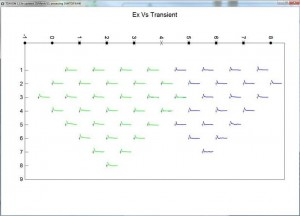 Interactive pseudosection of Vs(t) transients